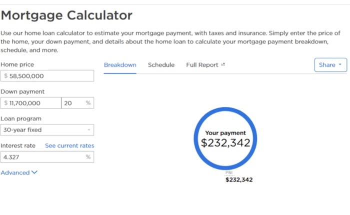 mortgage calculator with down payment and escrow