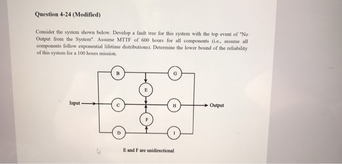 Question 4-24 (Modified) Consider The System Shown    | Chegg com