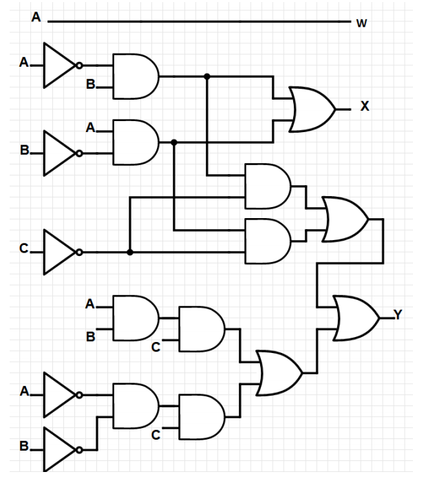 Solved According To The Logic Gate Circuit Showed Above
