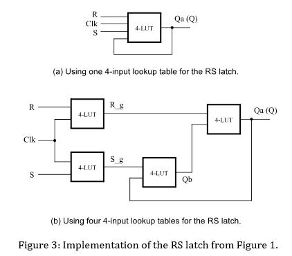 Intel FPGAs (ALTERA) Include flip-flops That Are Ava      Chegg com