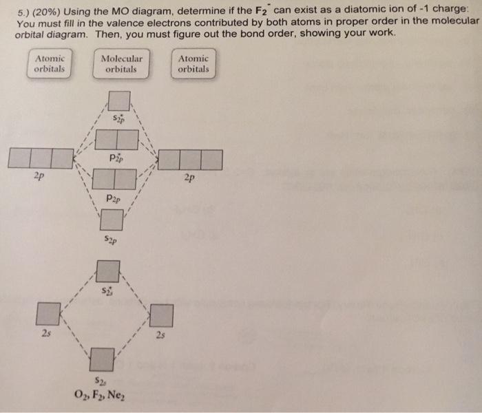 Solved 5 20 Using The Mo Diagram Determine If The F2 Chegg Com