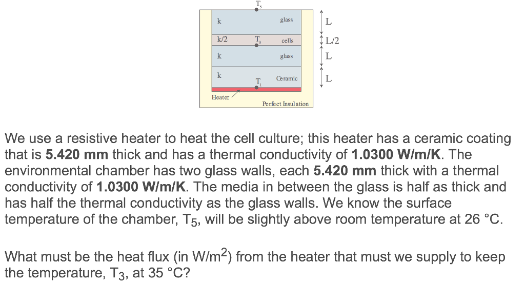 Solved: Glass CellsL/2 Glass K/2 T CeramicL Heater Perfect