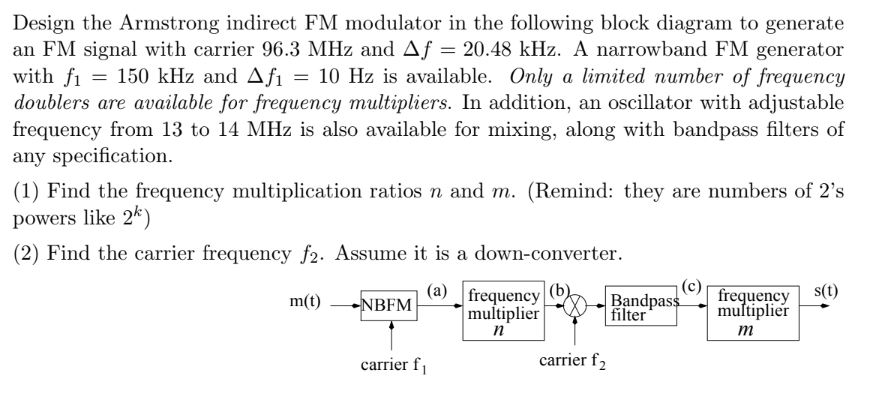 Solved Design The Armstrong Indirect Fm Modulator In The Chegg Com