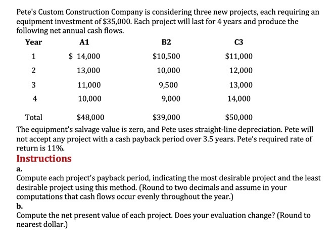 Solved: Pete's Custom Construction Company Is Considering