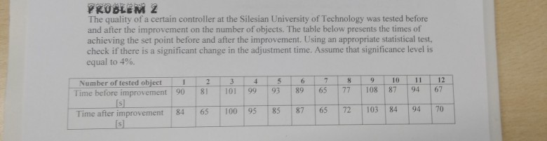 The quality of a certain controller at the Silesian University of Technology was tested before and after the improvement on the number of objects. The table below presents the times of achieving the set point before and after the improvement. Using an appropriate statistical test, check if there is a significant change in the adjustment time. Assume that significance level is equal to 4%. Number of tested object 234 567 8910 11 12 Time before improvement 90 81 101 :99-93-89165 77-108-87-94- 67 Time after improvement 84 65 100 95 85 87 65 72 103 84 94 70 Isl