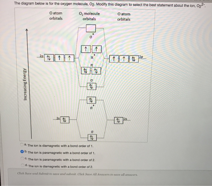 Solved: The Diagram Below Is For The Oxygen Molecule, 02 ... on
