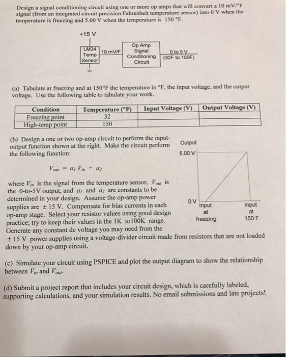 Design A Signal Conditioning Circuit Using One Or