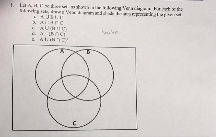 Let A B C Be Three Sets As Shown In The Following Venn Diagram Venn