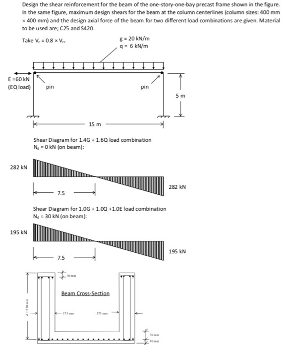 Design The Shear Reinforcement For The Beam Of The    | Chegg com