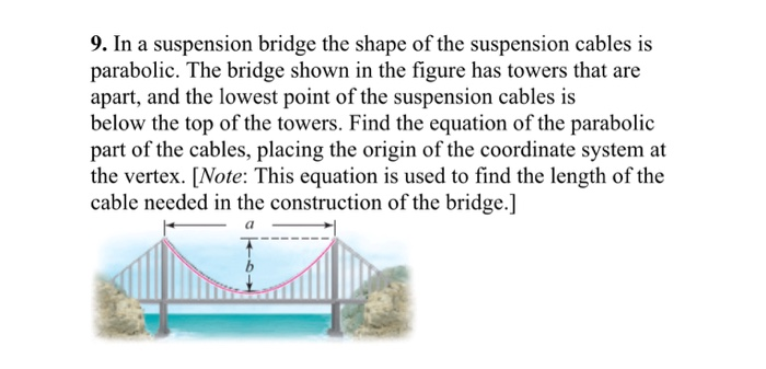 Solved: 9  In A Suspension Bridge The Shape Of The Suspens