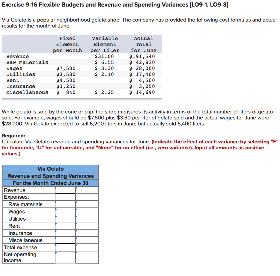 Solved: Exercise 9-16 Flexible Budgets And Revenue And Spe