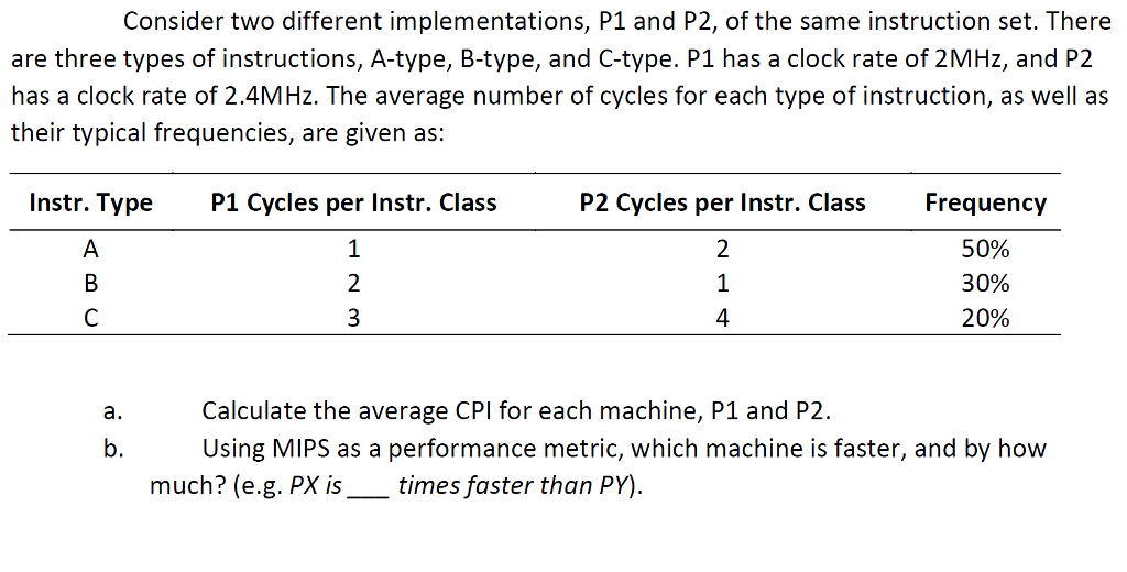 Solved Consider Two Different Implementations P1 And P2