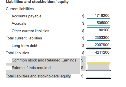 Liabilities and stockholders equity Current liabilities Accounts payable Accruals Other current liabilities 1718200 505000 8