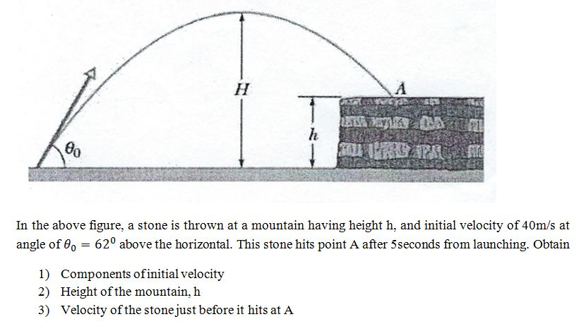 in the above figure, a stone is thrown at a mountain having height h,