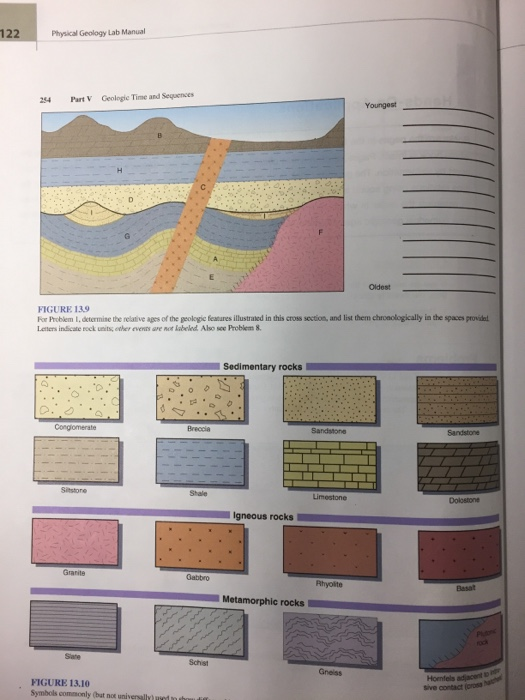 Lab Manual answers for Physical Geology