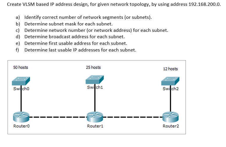 Create VLSM Based IP Address Design, For Given Net