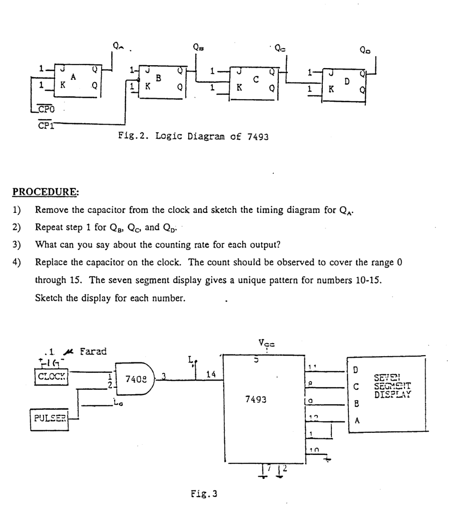 logic diagram 7493 solved cp1 fig 2 logic diagram of 7493 procedure 1  rem  cp1 fig 2 logic diagram of 7493