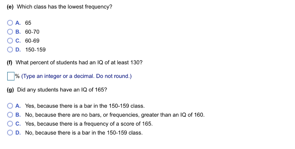 Solved: The Following Frequency Histogram Represents The I
