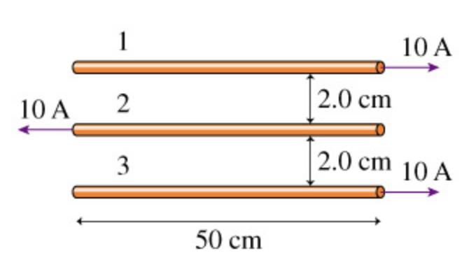 10 A 2.0 cm I0 A2 2.0 cm 10 A 50 cm