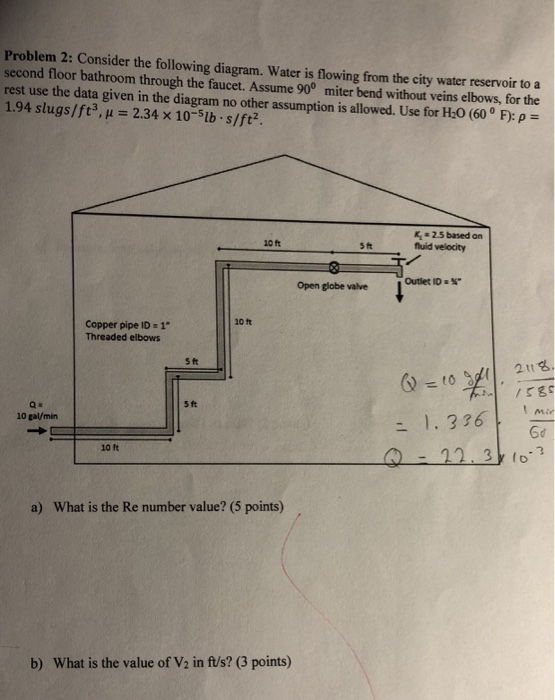 problem 2: consider the following diagram  water is flowing from the city  water reservoir