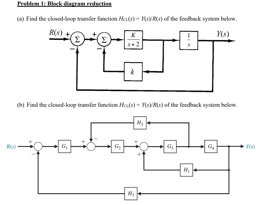 Solved: Problem 1: Block Diagram Reduction Ek R(s) + Y(s) ... | Chegg.comChegg
