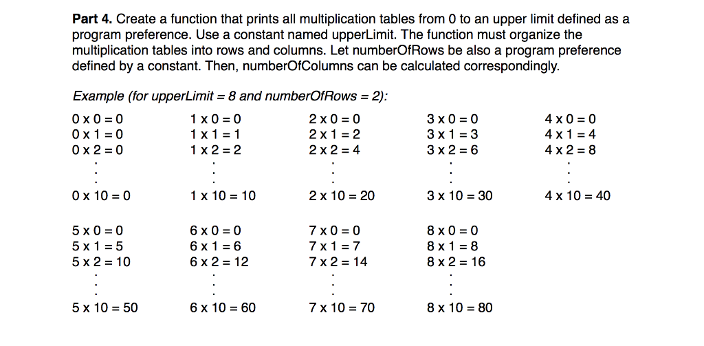 Solved Part 4 Create A Function That Prints All Multipli