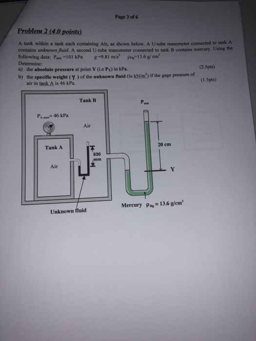 Page 3 of 6 Problem 2 (4.0 points) A tank within a tank each containing Air, as shown below. A U-tube manometer connected to tank A contains unknown fluid. A second U-tube manometer connected to tank B contains mercury. Using the following data: Pom-101 kPa -9.81 m/s phe13.6 g/em Determine a) the absolute pressure at point Y (i.e Pv) in kPa. (2.5pts) b) the specife weight (Y) of the unknown fuid (in kNm) if the gage pressure oL Sintal (1.5pts) air in tank A is 46 kPa Tank B P,me= 46 kPa Air 20cm Tank A 530 Air Mercury ρ11.-13.6g/cm Unknown fluid