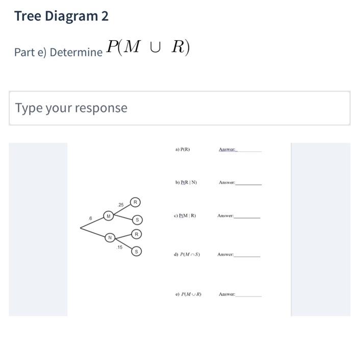 Tree Diagram Pm Best Electrical Circuit Wiring Diagram