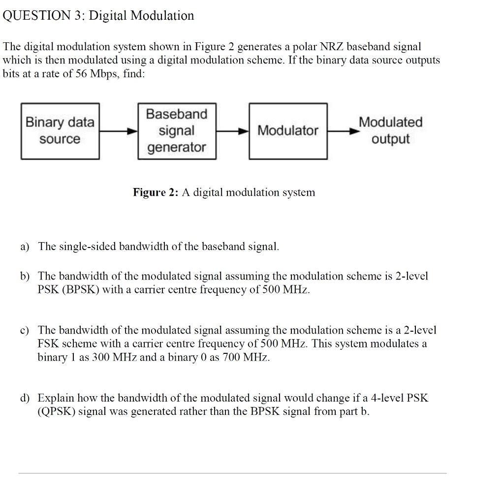 Solved: QUESTION 3: Digital Modulation The Digital Modulat