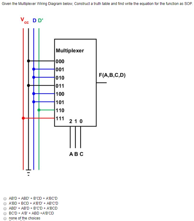given the multiplexer wiring diagram below, construct a truth table and  find write the equation