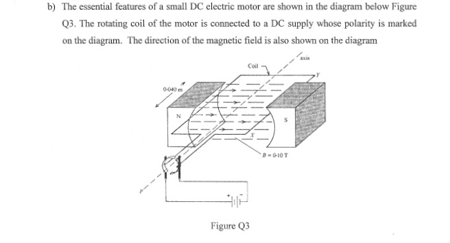 b) the essential features of a small dc electric motor are shown in the  diagram