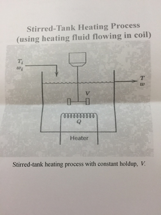 Stirred-Tank Heating Process (using heating fluid flowing in coil) Ti Lu Heater Stirred-tank heating process with constant holdup, V