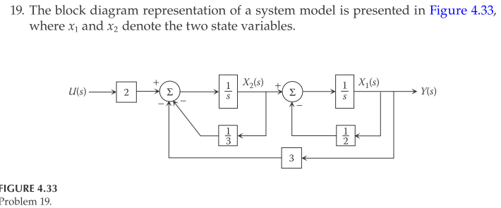 Solved: A. Derive The State-space Form Directly From The B... | Chegg.comChegg