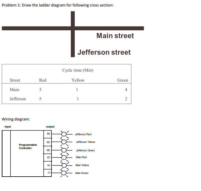problem 1: draw the ladder diagram for following cross section main street  jefferson street cycle