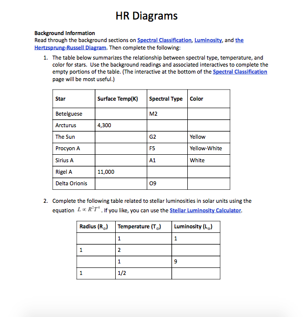 Solved: HR Diagrams Background Information Read Through Th