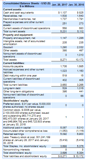 Solved What Portion Of Total Assets Does Your Company S P Chegg Com