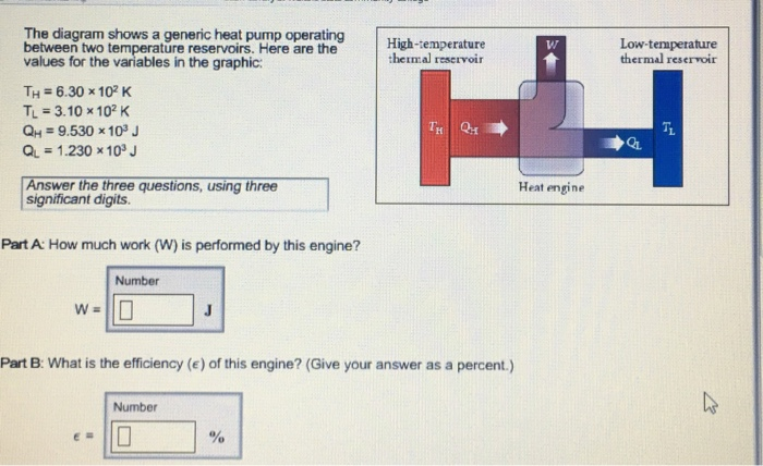 Solved  The Diagram Shows A Generic Heat Pump Operating H