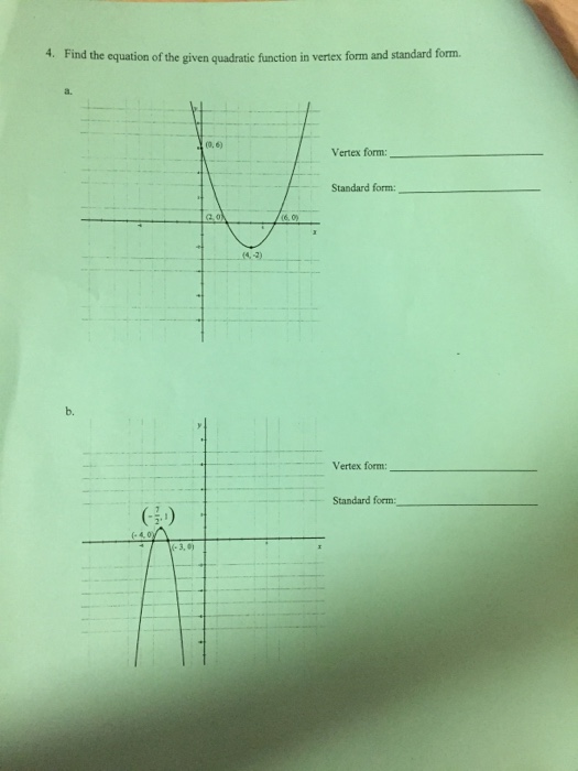Solved 4 Find The Equation Of The Given Quadratic Functi