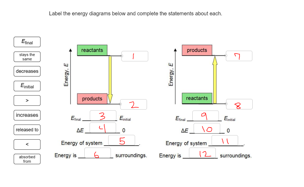 How Would You Draw And Label Energy Diagrams That Depict Manual Guide