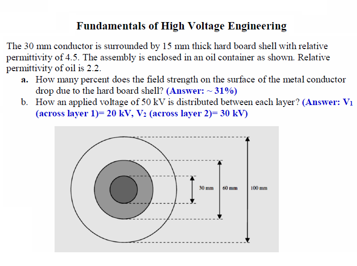 Solved: Fundamentals Of High Voltage Engineering The 30 Mm