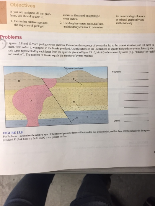 list of geologic ages