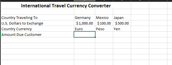 International Travel Currency Converter Country Traveling To U S Dollars Exchange Amount Due Customer