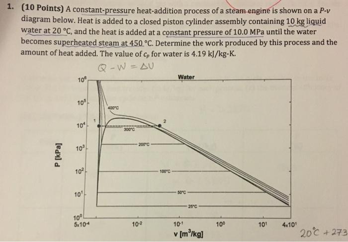 Steam Engine Piston Diagram - Wiring Diagrams ROCK