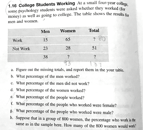 working for a college