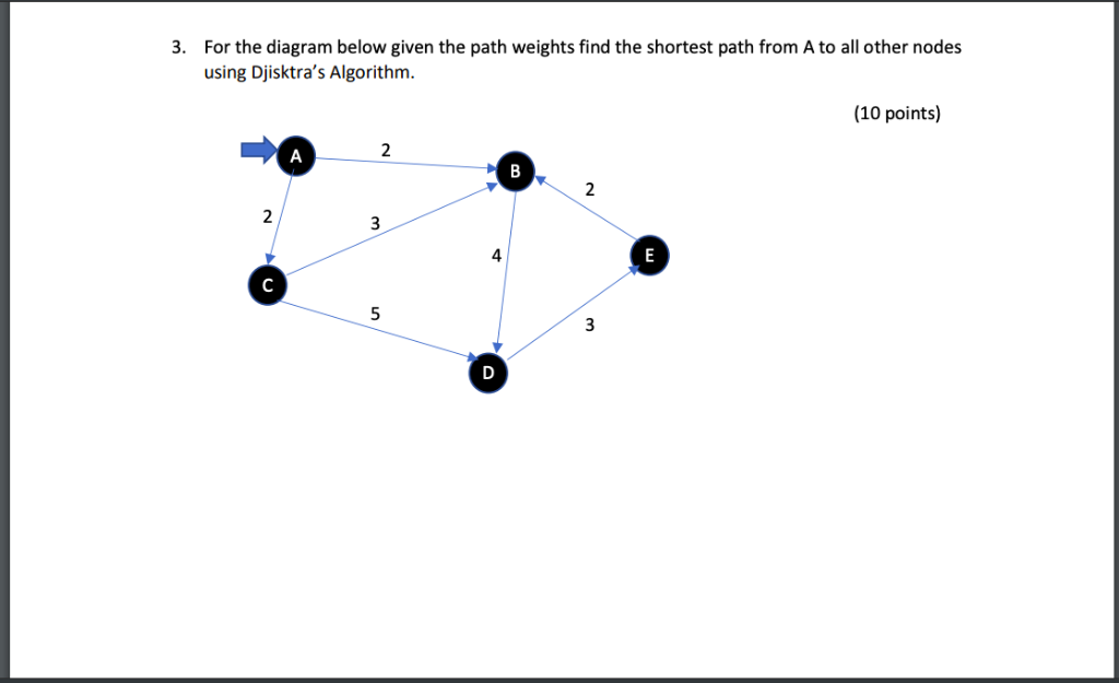 08886fe32 For the diagram below given the path weights find the shortest path from A