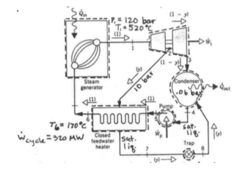 Solved: Home / Study / Engineering / Mechanical Engineerin ...