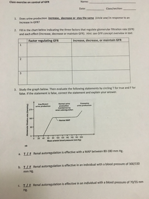 Solved: Name: Class Exercise On Control Of GFR Class/secti ...