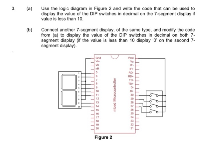 use the logic diagram in figure 2 and write the co. Black Bedroom Furniture Sets. Home Design Ideas