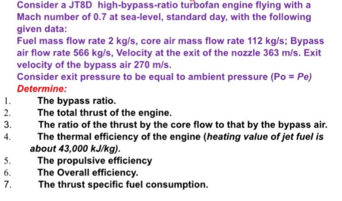bypass ratio of turbofan engine