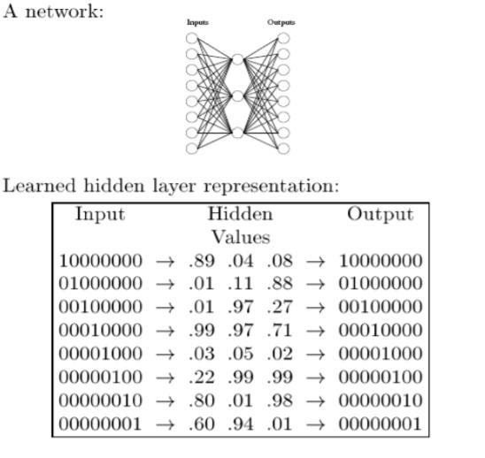 Use A Computer Programming Language (Matlab, C++,       Chegg com